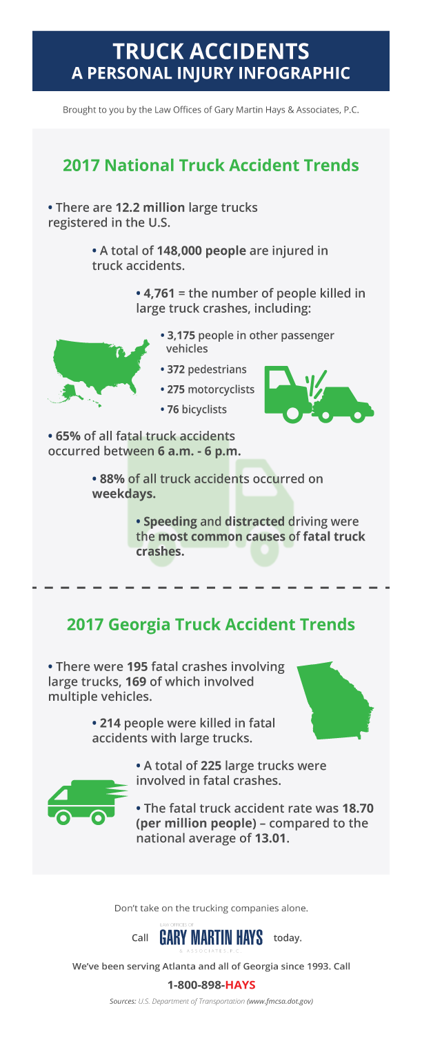 Gary Martin Hays Truck Accidents infographic
