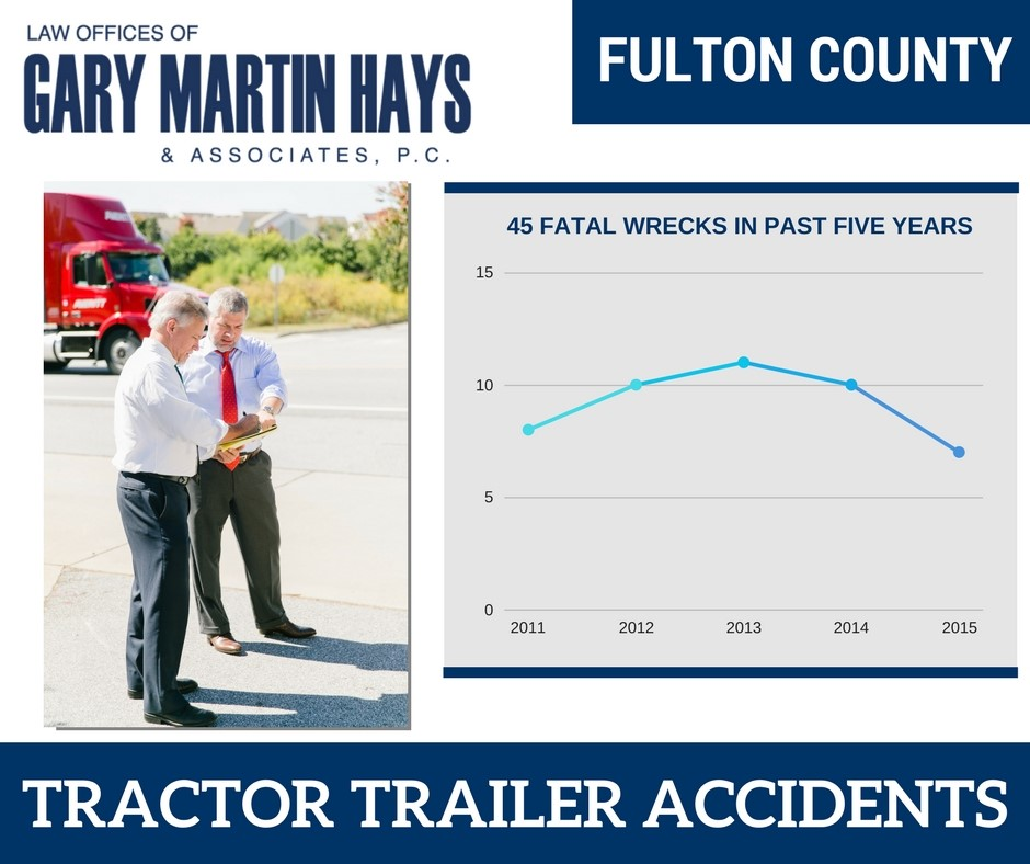 Fulton County Tractor Trailer Accidents