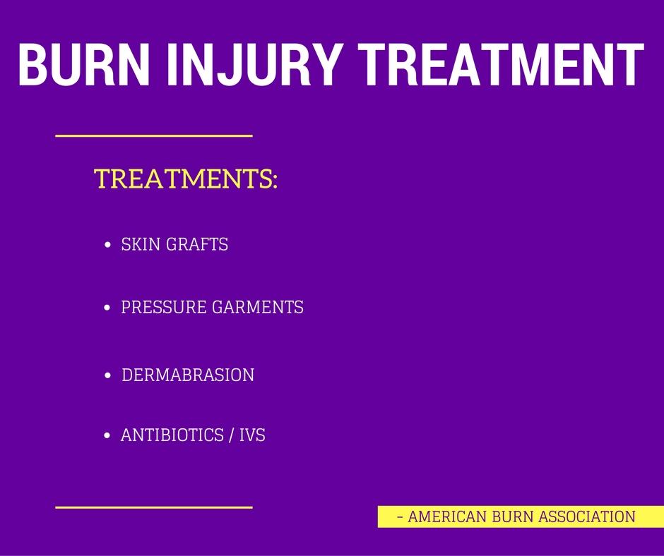 Burn Injury Treatments