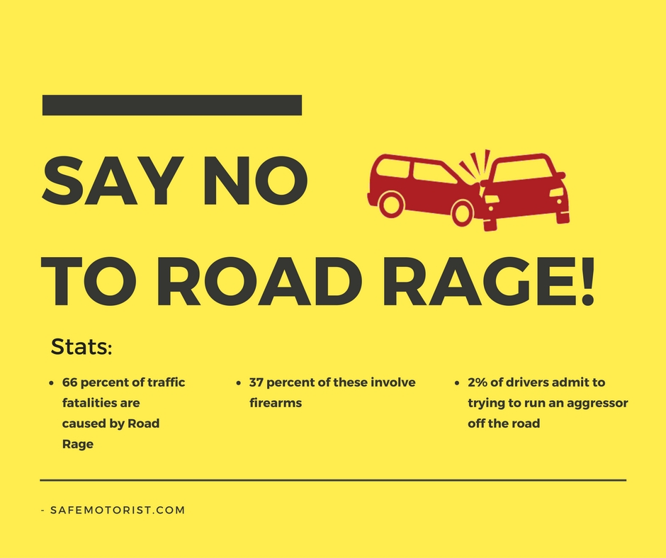 Say No to Road Rage