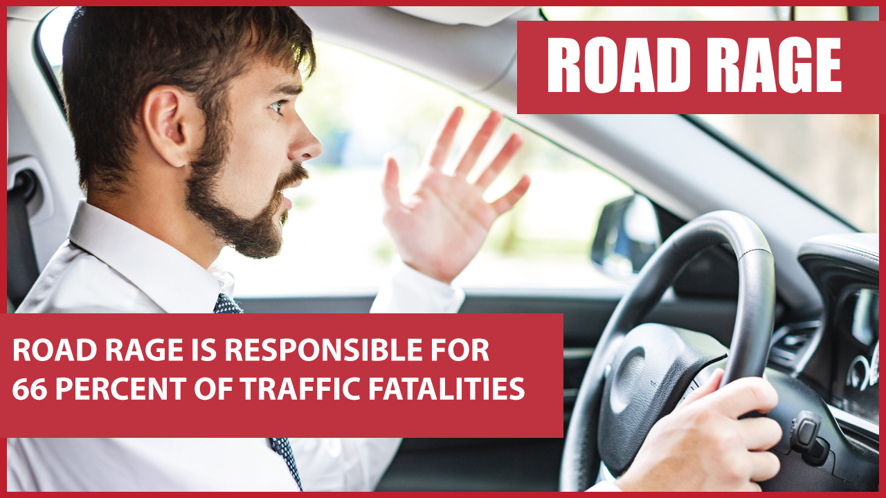 Road rage is responsible for 66% of traffic fatalities