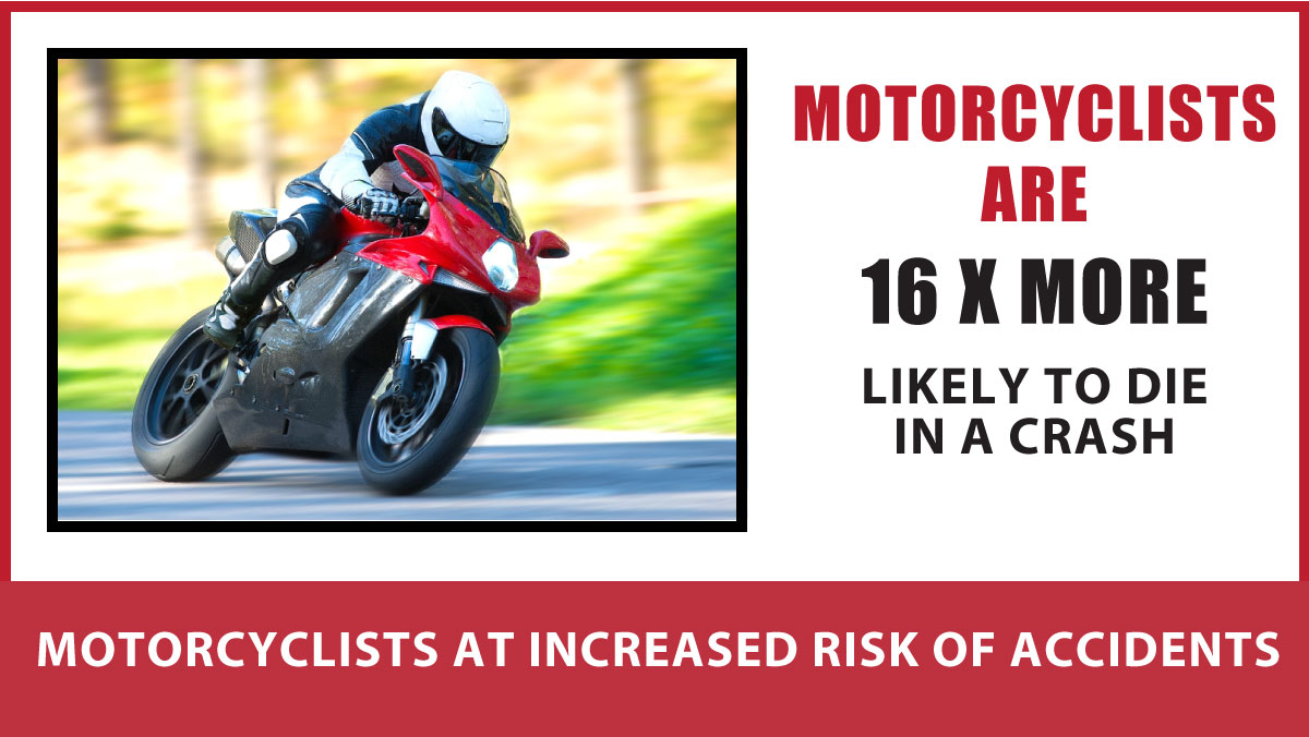 motorcyclists-risk