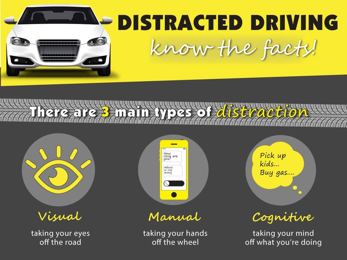 distracted_driving_blog_hays